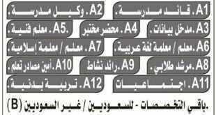 وظائف شاغرة في مدارس أهلية في الرياض