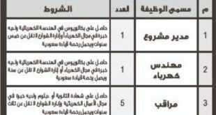 حاصل على بكالوريوس في الهندسة الكهربائية ولديه خبرة في مجال الكهرباء و إنارة الشوارع لاتقل عن خمس سنوات و يحمل رخصة قيادة سعودية .