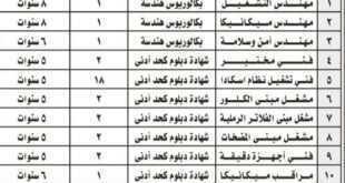 وظائف شاغرة للسعوديين فقط في مشروع تشغيل وصيانة محطة مياه الحني
